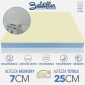 MATERASSO MATRIMONIALE MEMORY H 25 CM 160 X 190 CM PREMIUM SFODERABILE